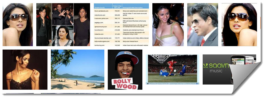 Bollywood Twitter