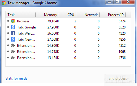 task manager,