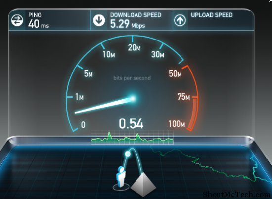 cox internet download speeds