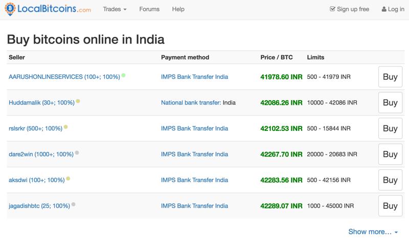 localbitcoin-india