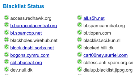Website-Blacklist-status